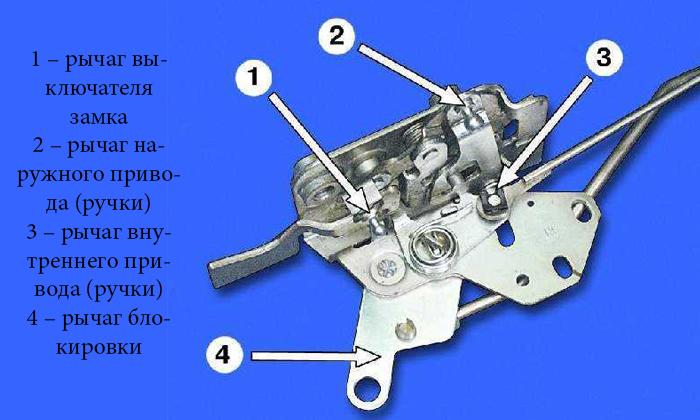 Zamok-dveri-VAZ-2109.jpg