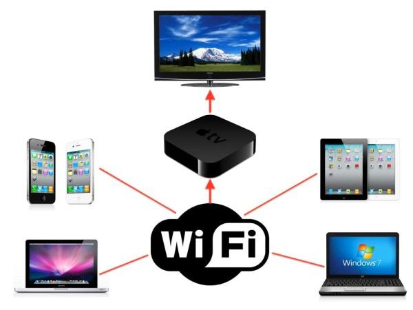 Wi-Fi-Direct.jpg