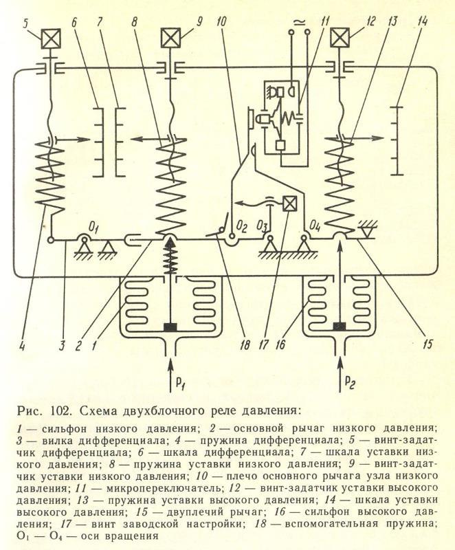 rele-davleniya-dlya-kompressora-2.jpg