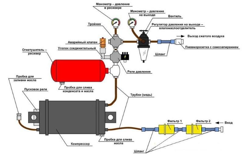 rele-davleniya-dlya-kompressora-6.jpg