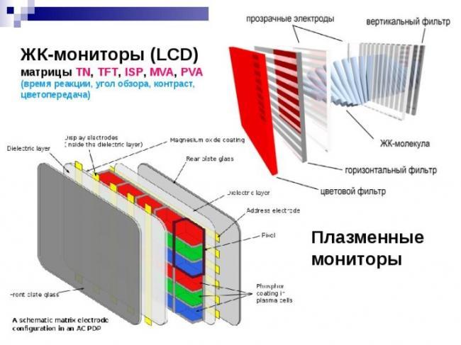 televizory-polar-harakteristiki-luchshie-modeli-sovety-po-ekspluatacii-i-remontu-12.jpg