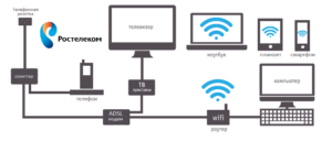 ADSL-300x128.png