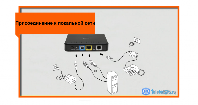 Присоединение к локальной сети