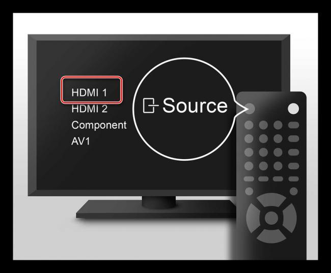 Ustanovit-HDMI-kak-istochnik-pri-podklyuchenii-MacBook-k-televizoru.png