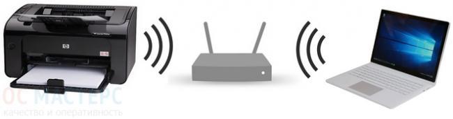 1102_router_noutbuk.png