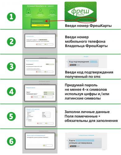 protsess-aktivatsii-na-sajte.jpg