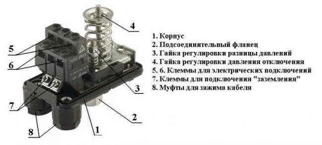 gidroakkumulyator-v-sisteme-vodosnabzheniya-kak-i-k-chemu-ego-nuzhno-podklyuchat-31.jpg