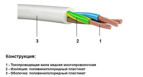 kabel-dlya-podsoedineniya-rozetki-600x323.jpg