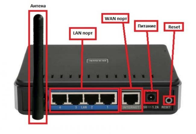 nastroyka_wi-fi_routera.jpg