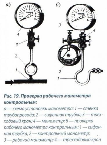 ustanovka-manometra-6.jpg