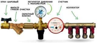 regulyator-davleniya-vody-v-sisteme-vodosnabzheniya-funkcii-montazh-i-nastrojka-36-320x141.jpg
