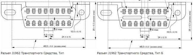 OBD2-type.jpg