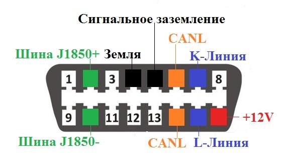Obd2-pinout.jpg