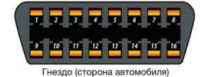 raspinovka-obd2-razema-2-300x110.jpg