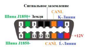 raspinovka-obd2-razema-3-300x171.jpg