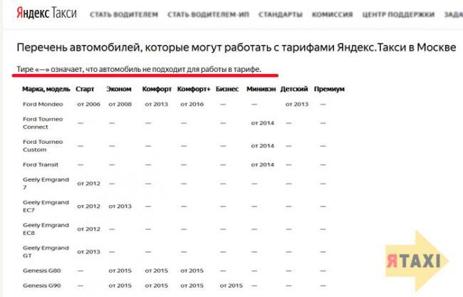 podklyuchenie-k-yandeks-taksi-na-svoem-avto-1.jpg