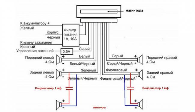 Shema-sistemyi-avtozvuka.jpg