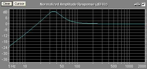 ACHH-koroba-ural-TT-12-35hz.jpg