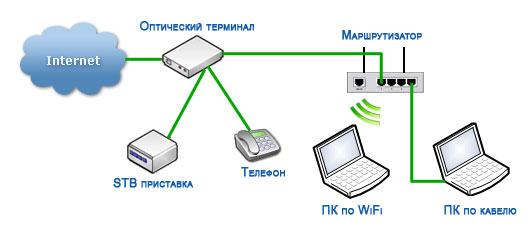 router-ont-2.jpg