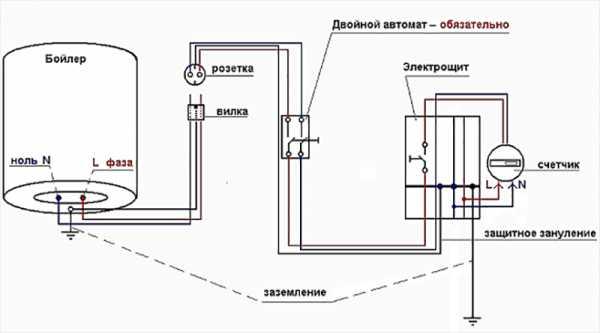 ustanovka-bojlera-v-chastnom-dome-svoimi-rukami_9.jpg