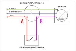 3-shema-raboty-vykljuchatelja-320x213.jpg