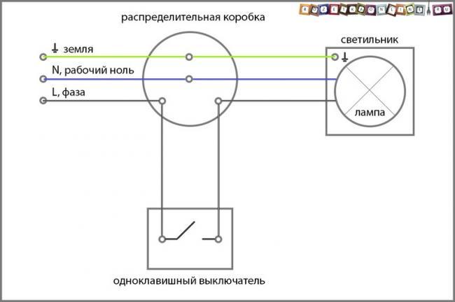1-Shema-podkljuchenija-odnoklavishnogo-vykljuchatelja.jpg