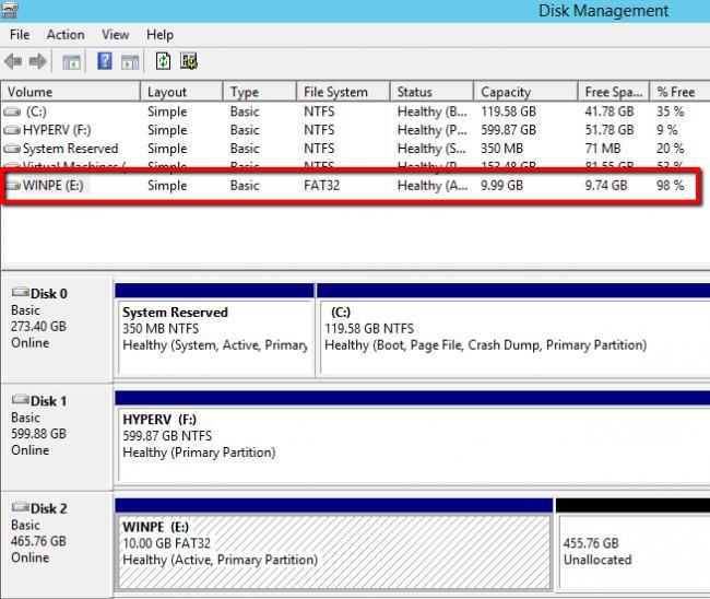 podklyuchennyj-k-hyper-v-hostu-usb-disk.png