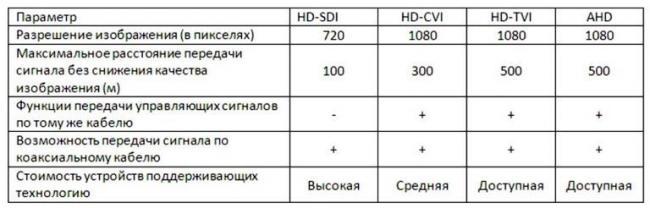 svoystva_formatov-768x246-1.jpg
