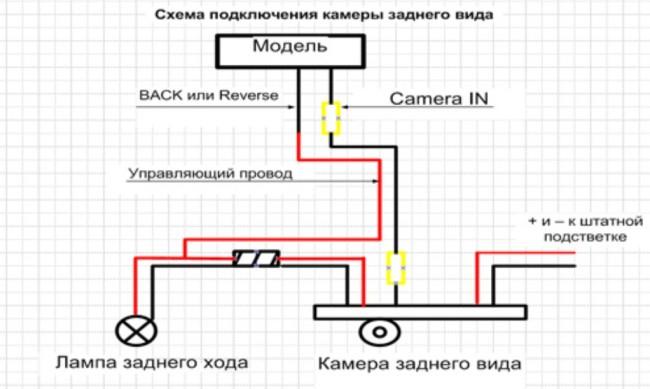 samostoyatel-no-podklyuchaem-kameru-zadnego-vida-k-navigatoru-36.jpg