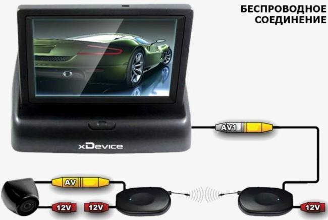 samostoyatel-no-podklyuchaem-kameru-zadnego-vida-k-navigatoru-37.jpg