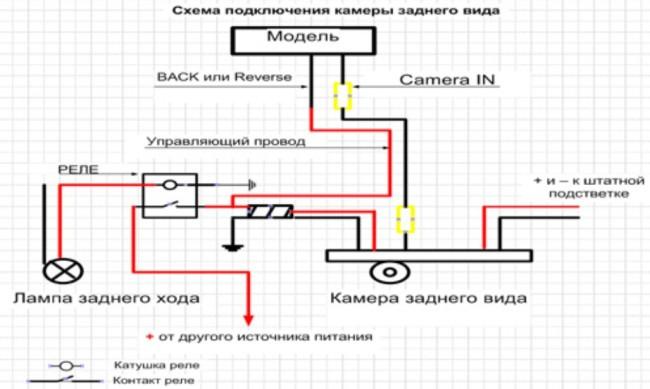 samostoyatel-no-podklyuchaem-kameru-zadnego-vida-k-navigatoru-38.jpg