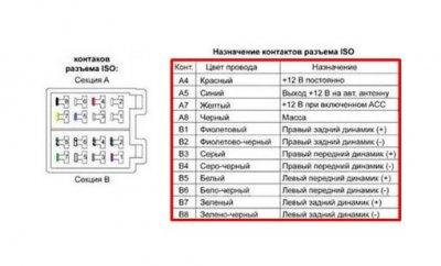 цветовые-обозначения-проводов-400x242.jpg