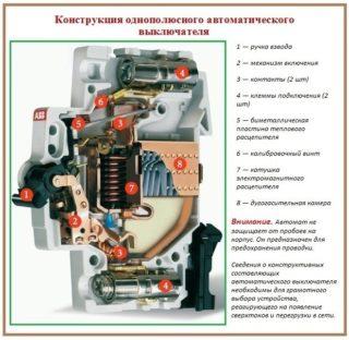 osobennosti-konstrukcii-i-princip-raboty-avtomaticheskix-vyklyuchatelej1-320x312.jpg