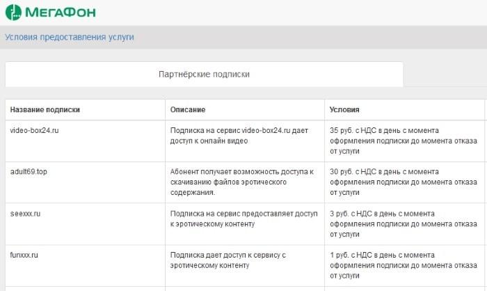 OtkljuchitPodpiskiMegafon_list.jpg