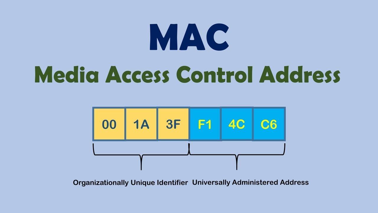 MAC-adres.jpg