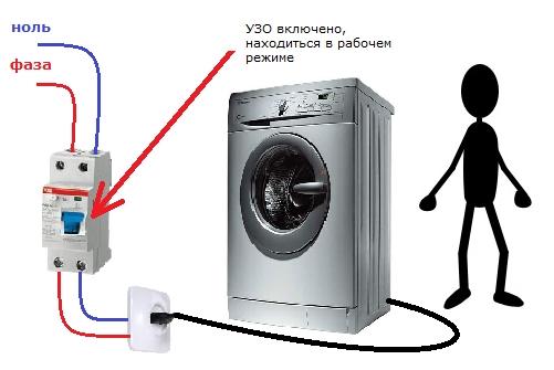 Все-виды-подключения-стиральной-машины-должны-быть-через-УЗО.jpg