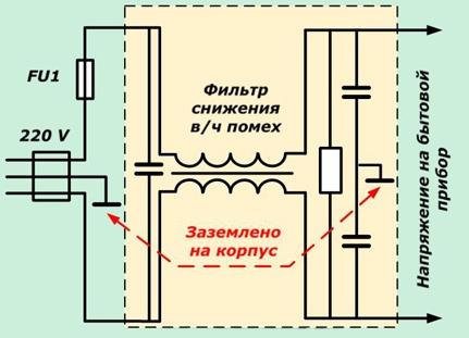 Фильтр-для-снижения-электрических-помех-стиральной-машины.jpg