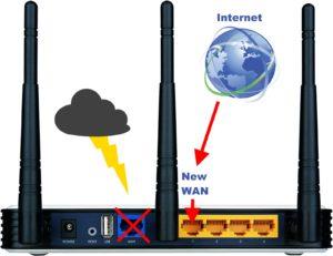 1WAN-port-300x231.jpg
