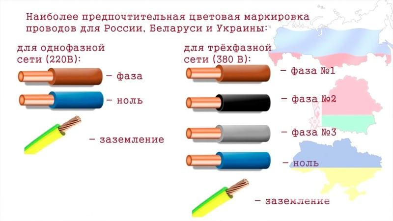 tsvet-provodov-faza-nol-zemlya1.jpg