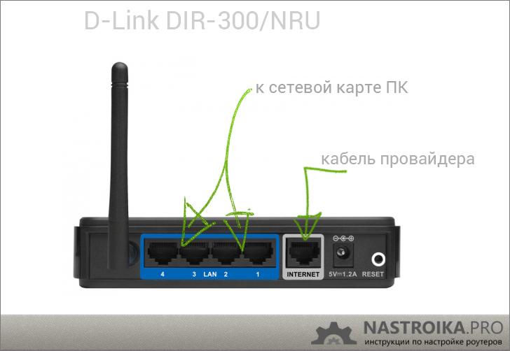 connect-dir-300-wireless-router-rostelecom.jpg