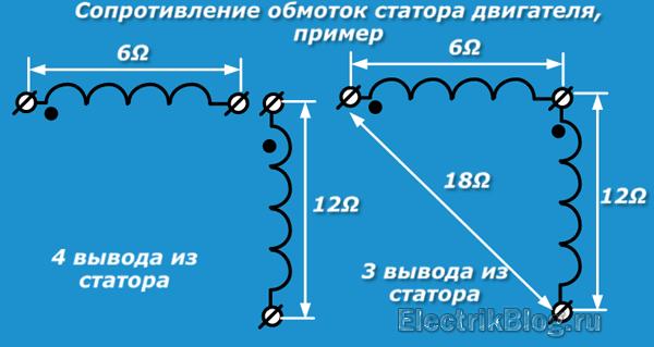 Soprotivlenie-obmotok-dvigatelya.png