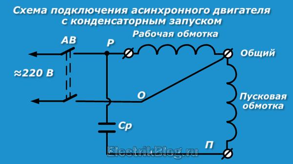Shema-podklyucheniya-asinhronnogo-dvigatelya-s-kondensatornym-zapuskom.png