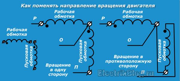 Kak-pomenyat-napravlenie-vrashheniya-dvigatelya.png