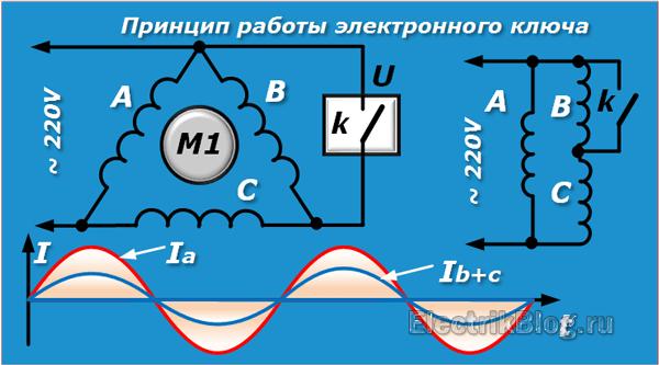 Printsip-raboty-elektronnogo-klyucha.png