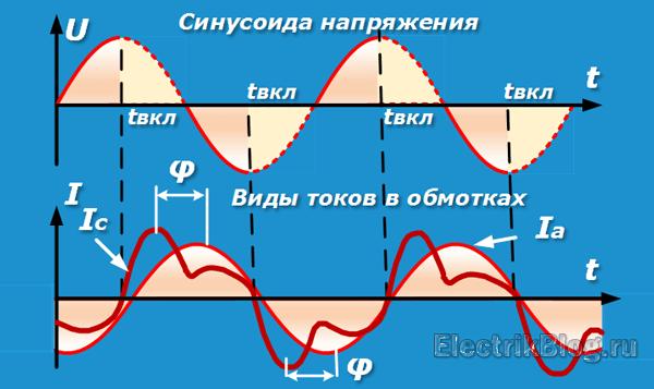 Vidy-tokov.png