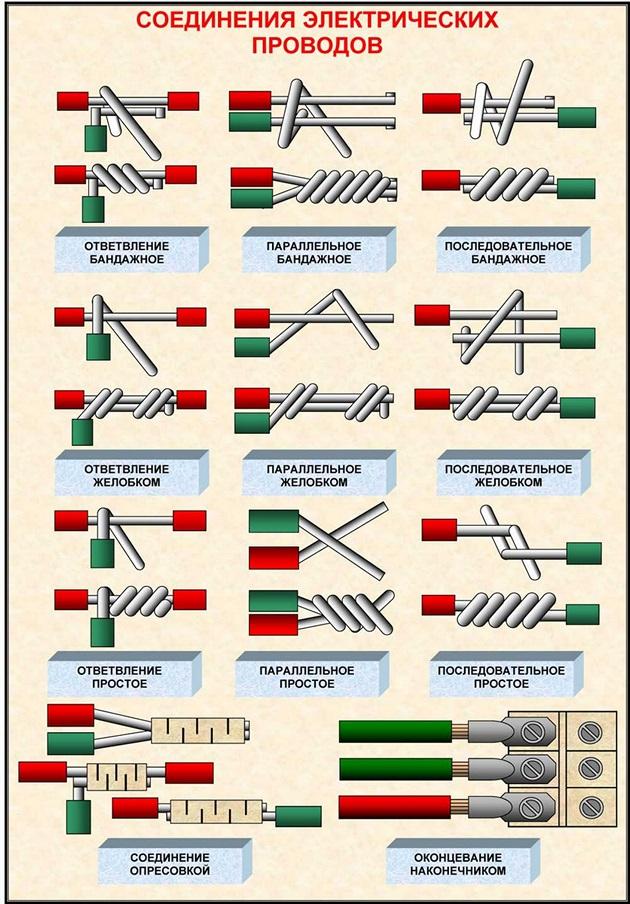 01-metody-skrutki.jpg