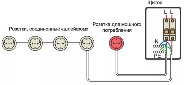 kombinirovannoe-podklyuchenie-rozetok-600x276.jpg