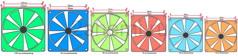 kulera-3-pin-i-4-pin-1.jpg