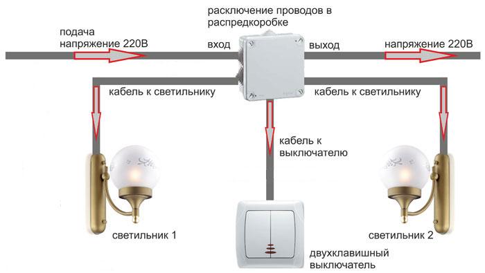 dvuhklavishnyy-vyklyuchatel-werkel-kak-podklyuchit-11.jpg