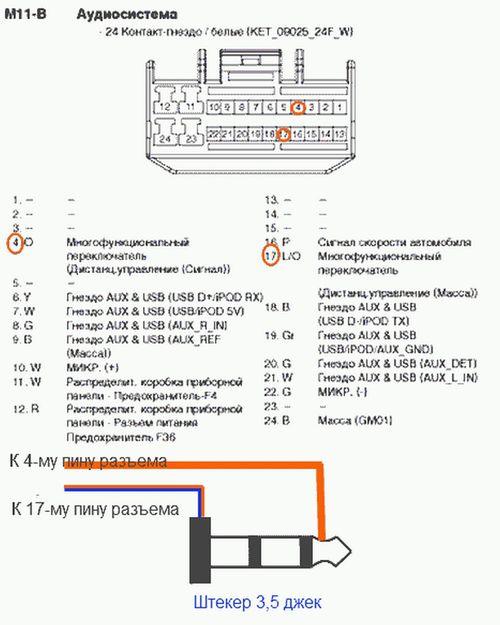 upravlenie_magnitoloj_na_rule_6.jpg